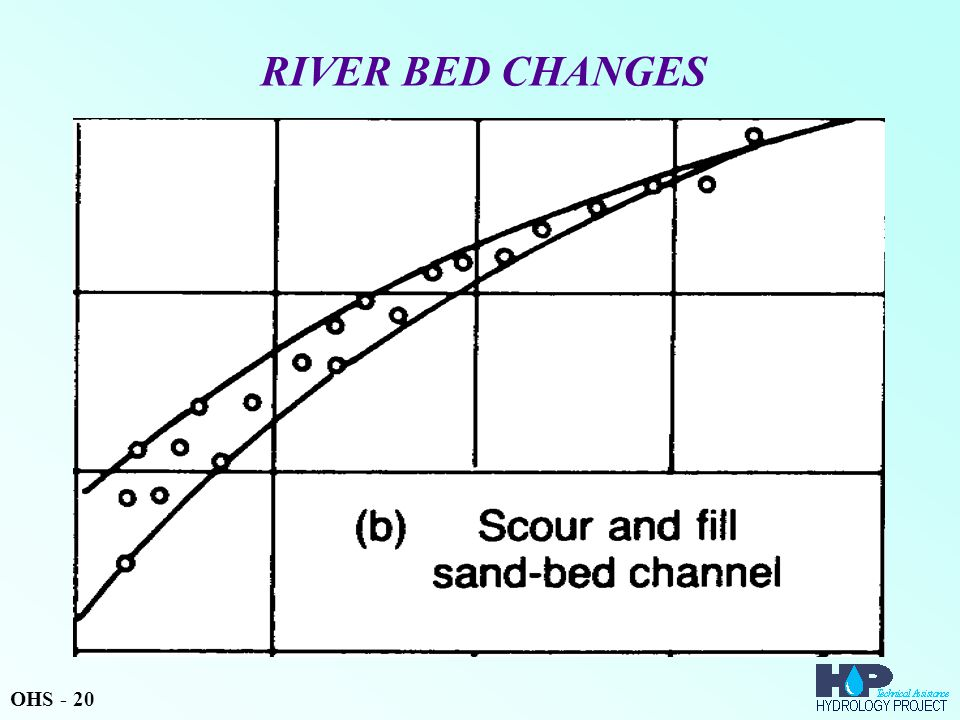RIVER BED CHANGES OHS - 20