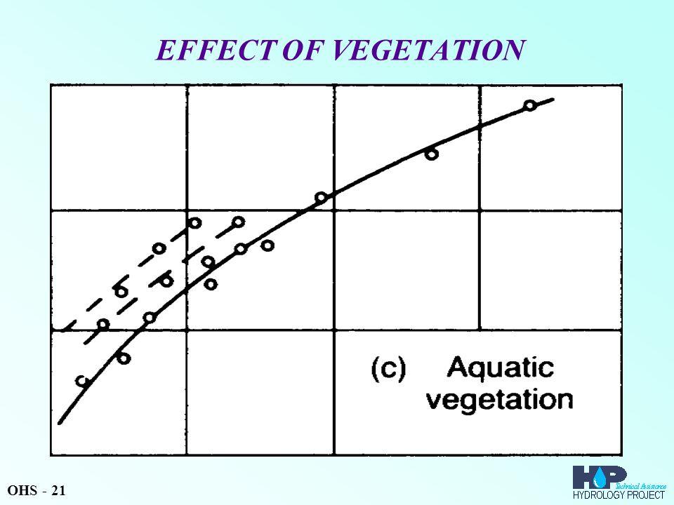 EFFECT OF VEGETATION OHS - 21