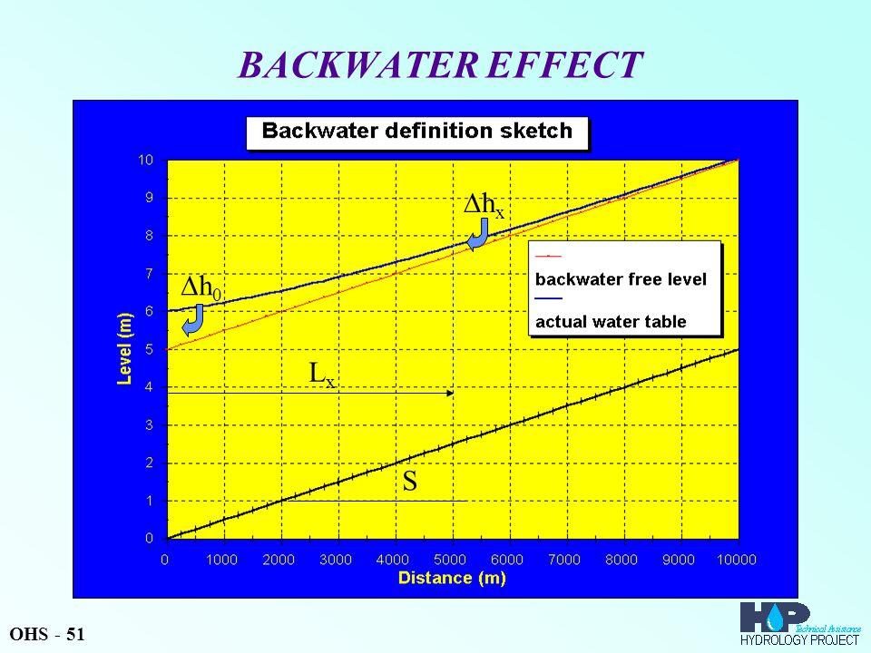 BACKWATER EFFECT S LxLx h0h0 hxhx OHS - 51