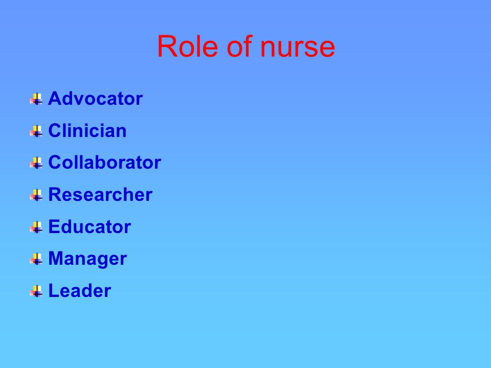 Role of nurse Advocator Clinician Collaborator Researcher Educator Manager Leader