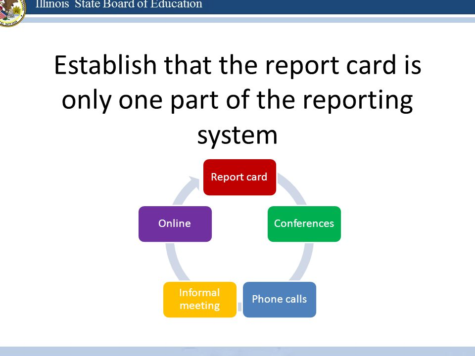 Establish that the report card is only one part of the reporting system Report cardConferencesPhone calls Informal meeting Online