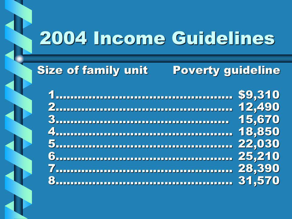2004 Income Guidelines Size of family unit Poverty guideline 1...............................................