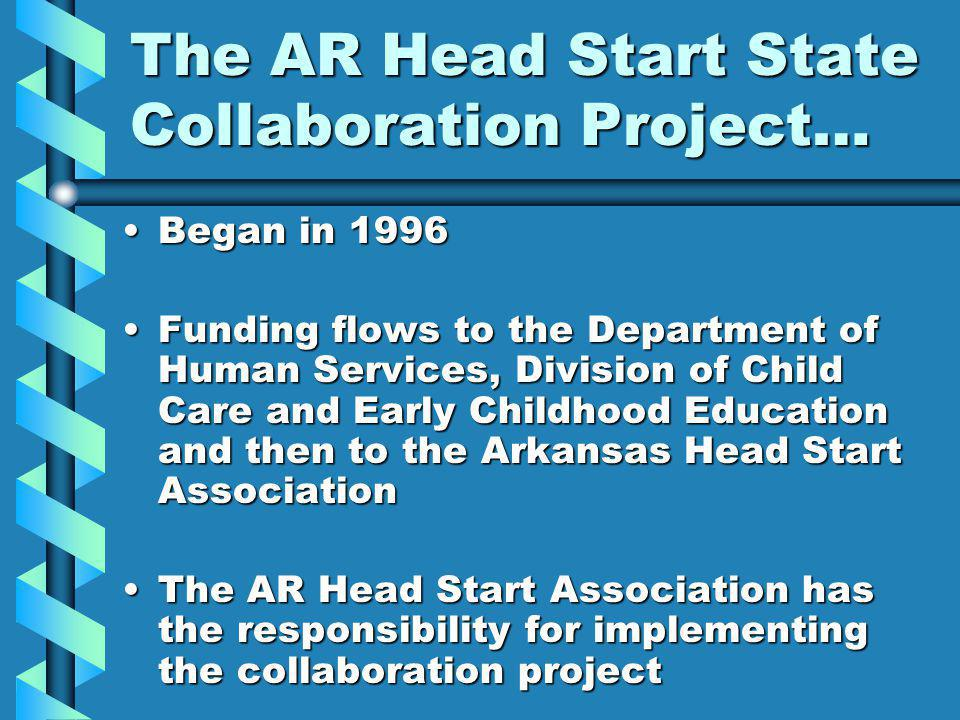 The AR Head Start State Collaboration Project… Began in 1996Began in 1996 Funding flows to the Department of Human Services, Division of Child Care and Early Childhood Education and then to the Arkansas Head Start AssociationFunding flows to the Department of Human Services, Division of Child Care and Early Childhood Education and then to the Arkansas Head Start Association The AR Head Start Association has the responsibility for implementing the collaboration projectThe AR Head Start Association has the responsibility for implementing the collaboration project