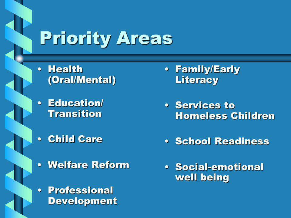 Priority Areas Health (Oral/Mental)Health (Oral/Mental) Education/ TransitionEducation/ Transition Child CareChild Care Welfare ReformWelfare Reform Professional DevelopmentProfessional Development Family/Early Literacy Services to Homeless Children School Readiness Social-emotional well being