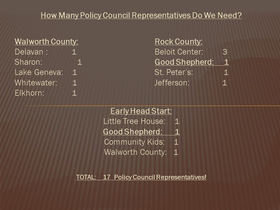 How Many Policy Council Representatives Do We Need.