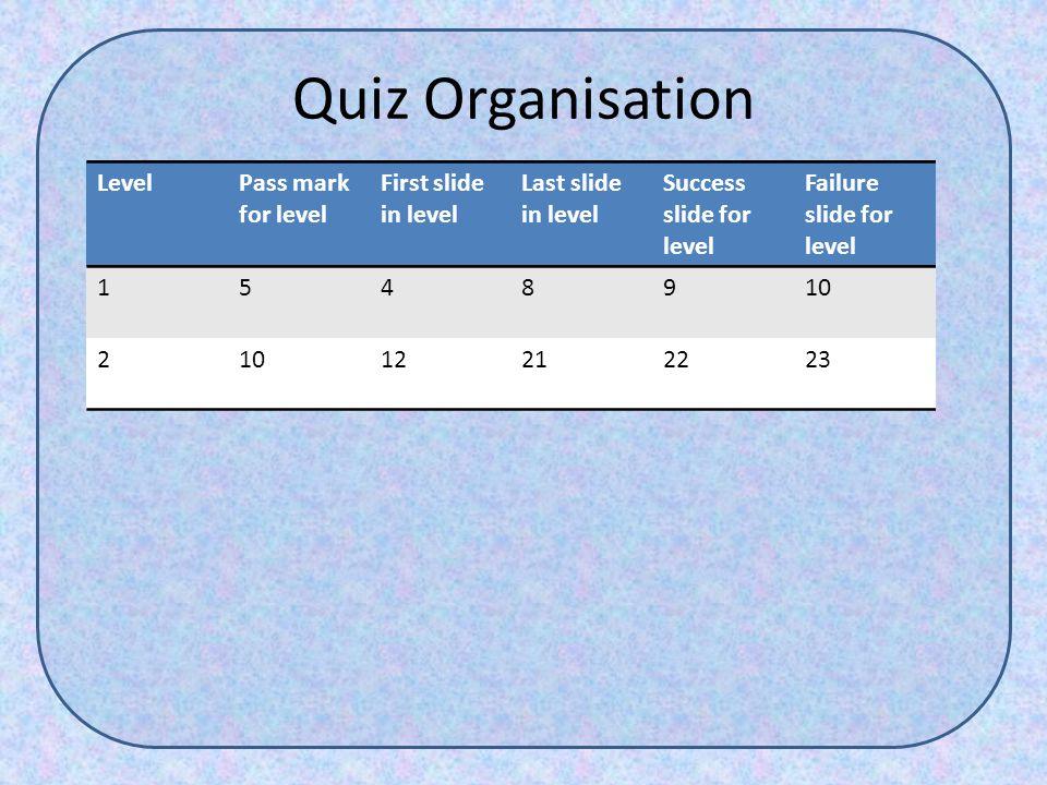 Quiz Organisation LevelPass mark for level First slide in level Last slide in level Success slide for level Failure slide for level 1548910 2 12212223