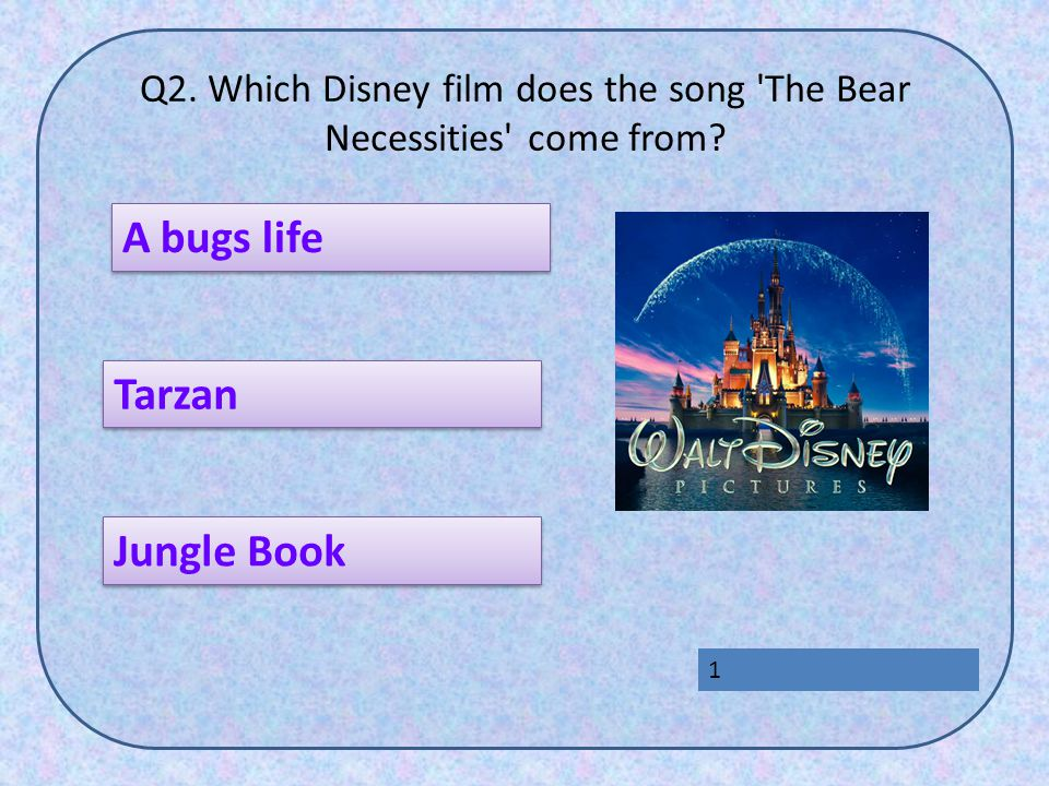Q10.What are the names of Snow White s seven dwarfs.