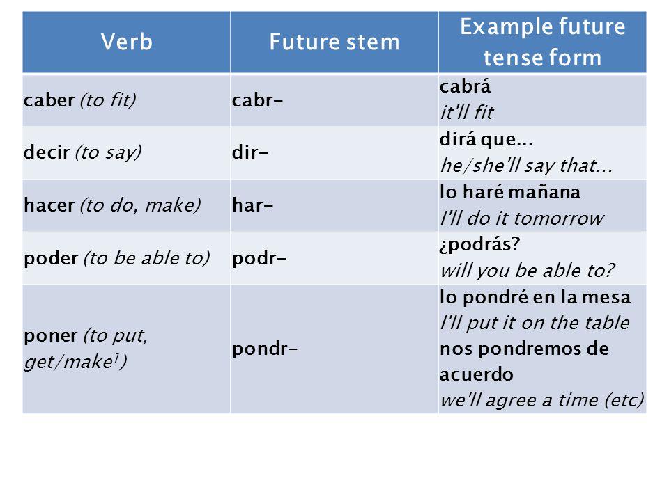 VerbFuture stem Example future tense form caber (to fit)cabr- cabrá it ll fit decir (to say)dir- dirá que...