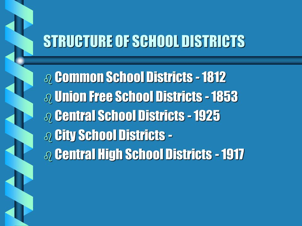STRUCTURE OF SCHOOL DISTRICTS b Common School Districts - 1812 b Union Free School Districts - 1853 b Central School Districts - 1925 b City School Districts - b Central High School Districts - 1917