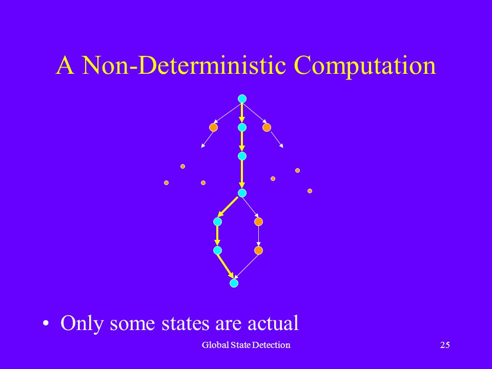 Global State Detection25 A Non-Deterministic Computation Only some states are actual