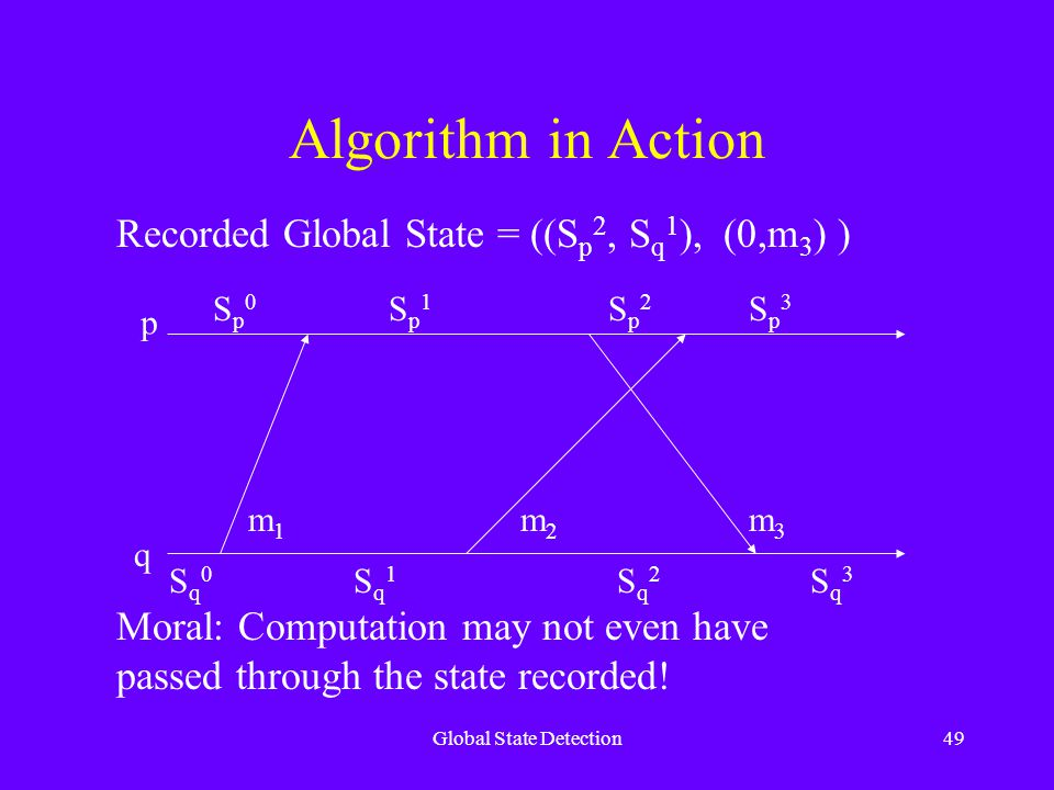 Global State Detection49 Algorithm in Action p q Sq0Sq0 Sq1Sq1 Sq2Sq2 Sq3Sq3 Sp0Sp0 Sp1Sp1 Sp2Sp2 Sp3Sp3 m1m1 m2m2 m3m3 Recorded Global State = ((S p 2, S q 1 ), (0,m 3 ) ) Moral: Computation may not even have passed through the state recorded!