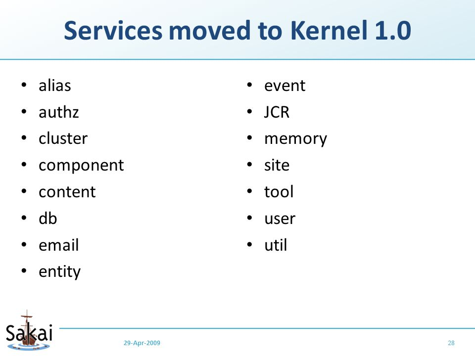 Services moved to Kernel 1.0 alias authz cluster component content db email entity event JCR memory site tool user util 2829-Apr-2009