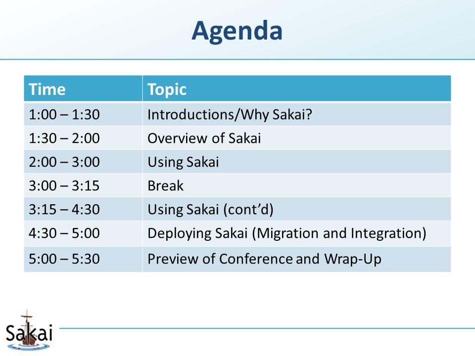 Agenda TimeTopic 1:00 – 1:30Introductions/Why Sakai.