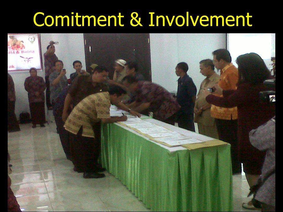 Comitment & Involvement