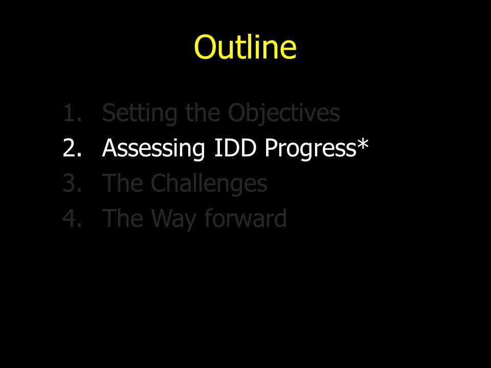 Assessing IDD Progress IDD surveys: 93, 96/98, '03 (TGR, UIE) HH's Iodized Salt: – CBS (Susenas 1998-2003), – MOH (Riskesdas 2007 - 2013) Urinary Iodine Excretion (UIE): – Riskesdas 2007 (sub-samples in 30 districts)