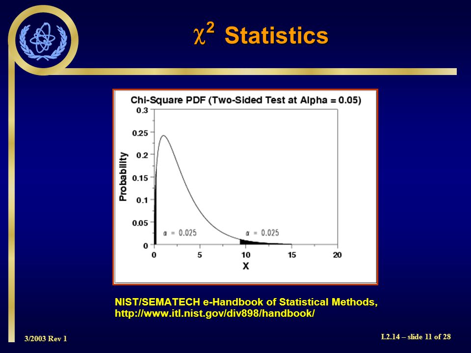 3/2003 Rev 1 I.2.14 – slide 11 of 28 NIST/SEMATECH e-Handbook of Statistical Methods, http://www.itl.nist.gov/div898/handbook/ 2222Statistics
