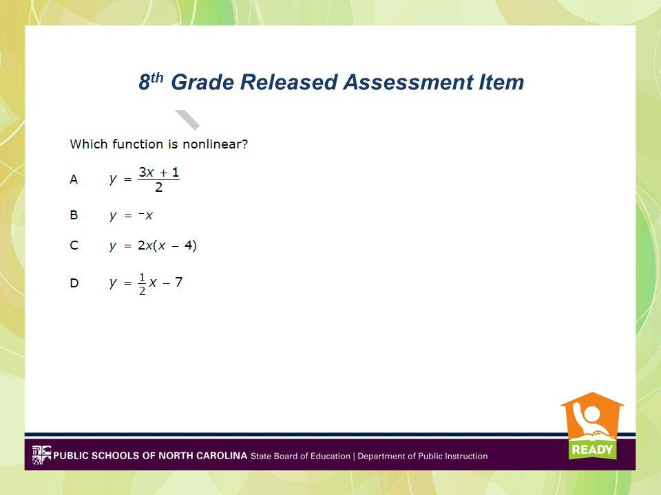 8 th Grade Released Assessment Item