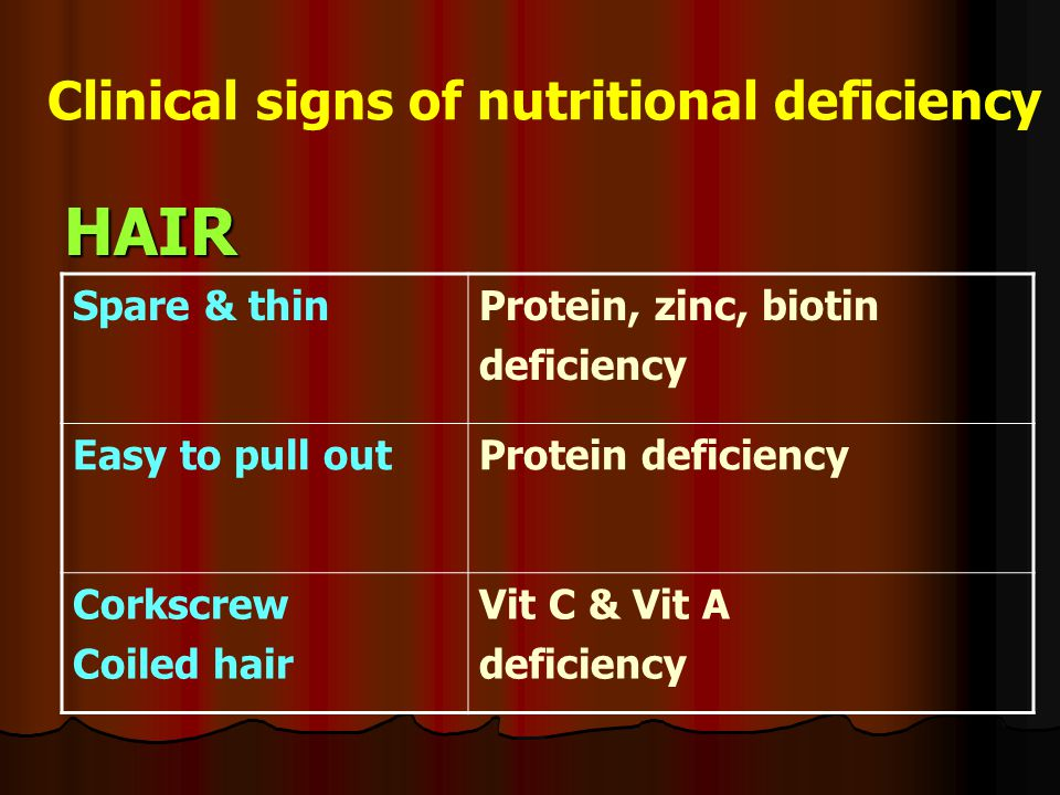 Clinical signs of nutritional deficiency HAIR Protein, zinc, biotin deficiency Spare & thin Protein deficiencyEasy to pull out Vit C & Vit A deficienc