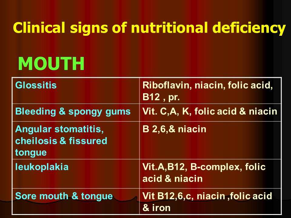 Clinical signs of nutritional deficiency MOUTH Riboflavin, niacin, folic acid, B12, pr. Glossitis Vit. C,A, K, folic acid & niacinBleeding & spongy gu