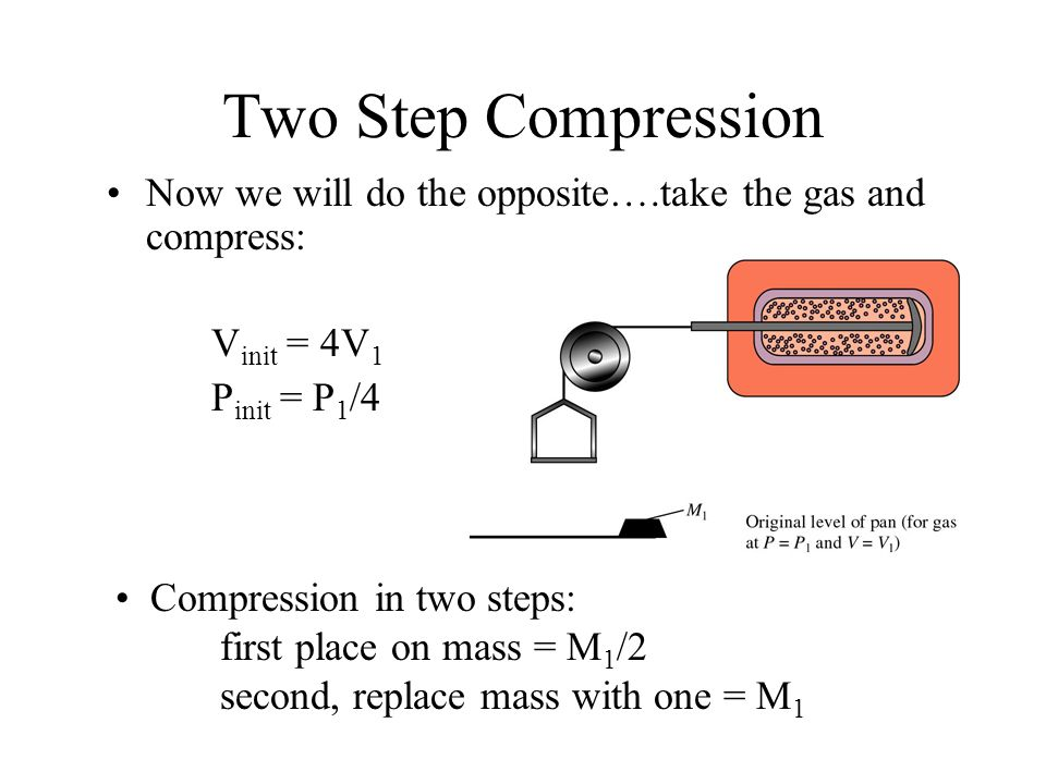 Infinite Step Expansion (cont.) If we perform the integration from V 1 to V 2: