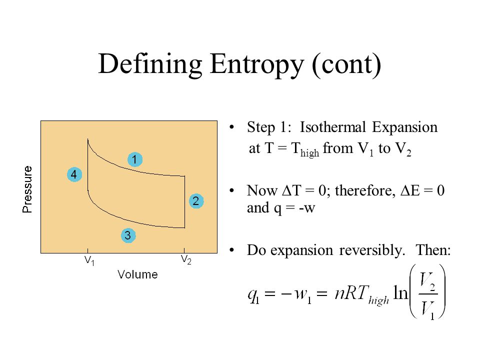 Defining Entropy Let's consider the four-step cycle illustrated: –1: Isothermal expansion –2: Isochoric cooling –3: Isothermal compression –4: Isochoric heating