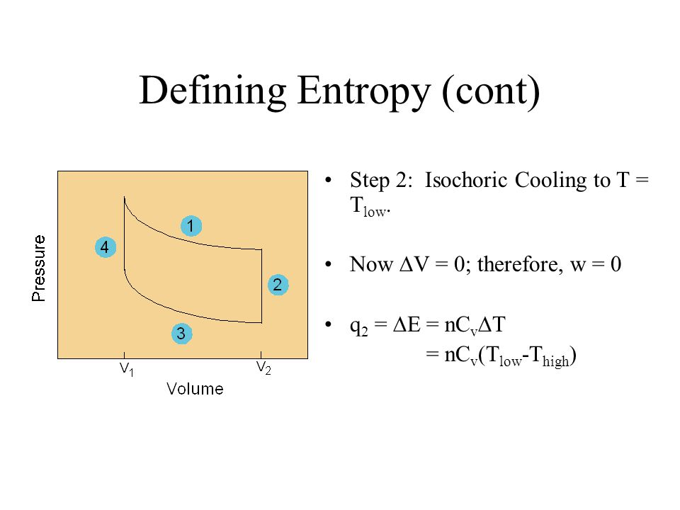 Defining Entropy (cont) Step 1: Isothermal Expansion at T = T high from V 1 to V 2 Now  T = 0; therefore,  E = 0 and q = -w Do expansion reversibly.