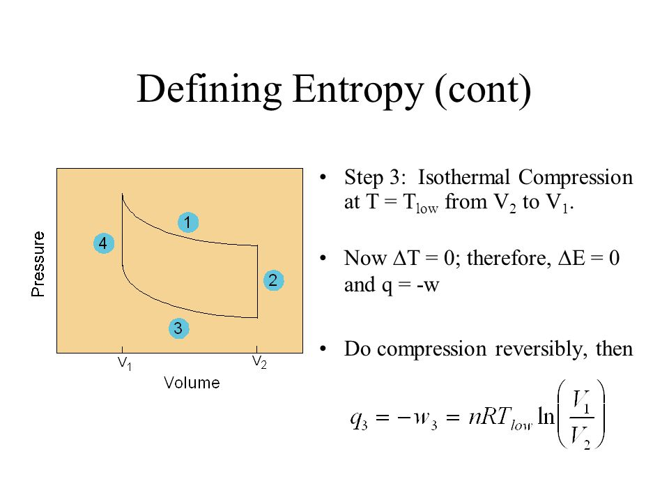 Defining Entropy (cont) Step 2: Isochoric Cooling to T = T low.