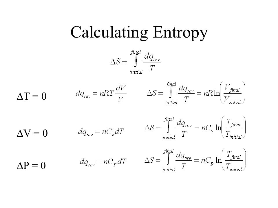 Defining Entropy (end) The thermodynamic definition of entropy(finally!)
