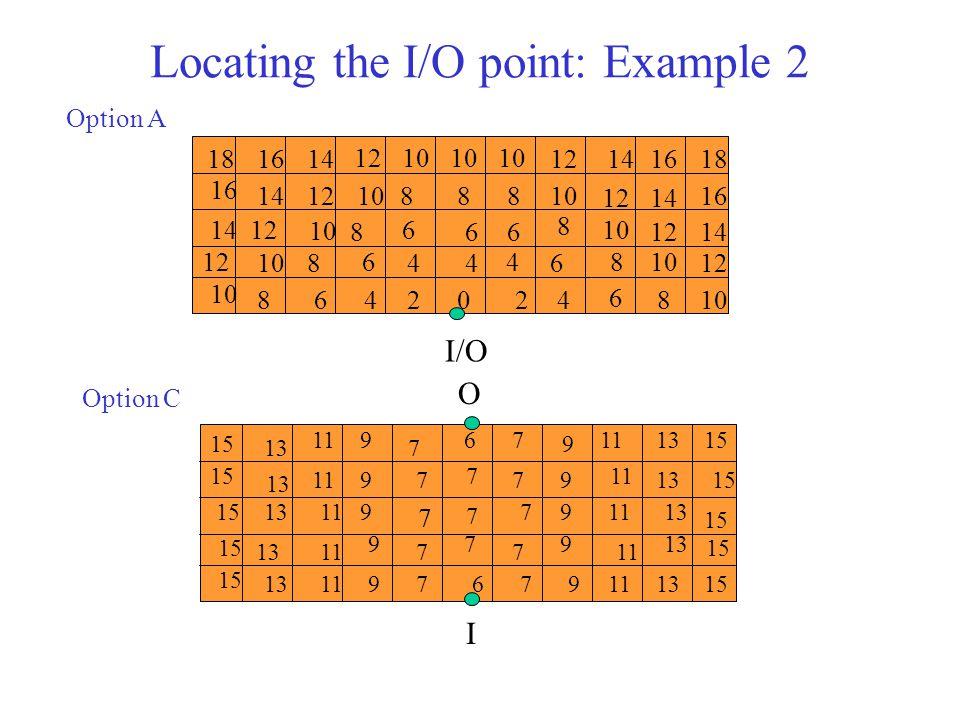Locating the I/O point: Example 2 I/O 022 4 4 4 4 4 6 6 6 6 8 6 6 6 8 8 8 8 10 8 8 8 8 12 14 16 18 Option C 15 13 15 13 11 151311 9 9 76 7 9 13 15 11 13 15 11 9 7 7 9 7 7 7 9 7 7 7 9 6 7 9 13 7 9 11 13 15 9 11 13 15 11 13 15 13 15 I O Option A 7