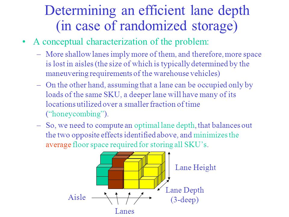 Determining an efficient lane depth (in case of randomized storage) A conceptual characterization of the problem: –More shallow lanes imply more of them, and therefore, more space is lost in aisles (the size of which is typically determined by the maneuvering requirements of the warehouse vehicles) –On the other hand, assuming that a lane can be occupied only by loads of the same SKU, a deeper lane will have many of its locations utilized over a smaller fraction of time ( honeycombing ).