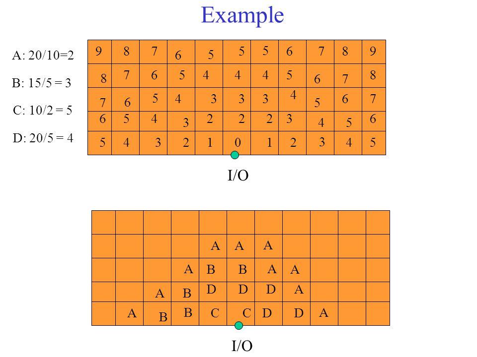 Example I/O 011 2 2 22 2 3 3 3 3 4 3 3 3 4 4 4 4 5 4 4 4 45 5 5 5 5 5 5 5 5 5 6 6 6 6 6 6 6 6 7 7 77 7 7 8 88 8 99 A: 20/10=2 B: 15/5 = 3 C: 10/2 = 5 D: 20/5 = 4 CC D D D D B D B B B B A A A A A A A A A A