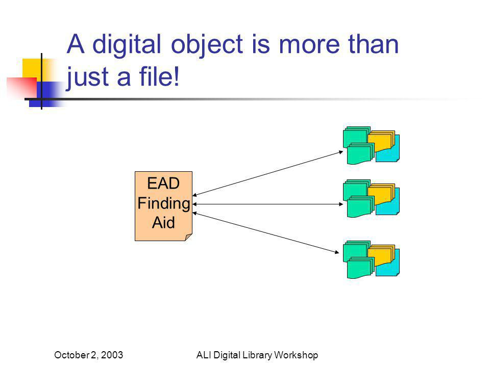 October 2, 2003ALI Digital Library Workshop A digital object is more than just a file.