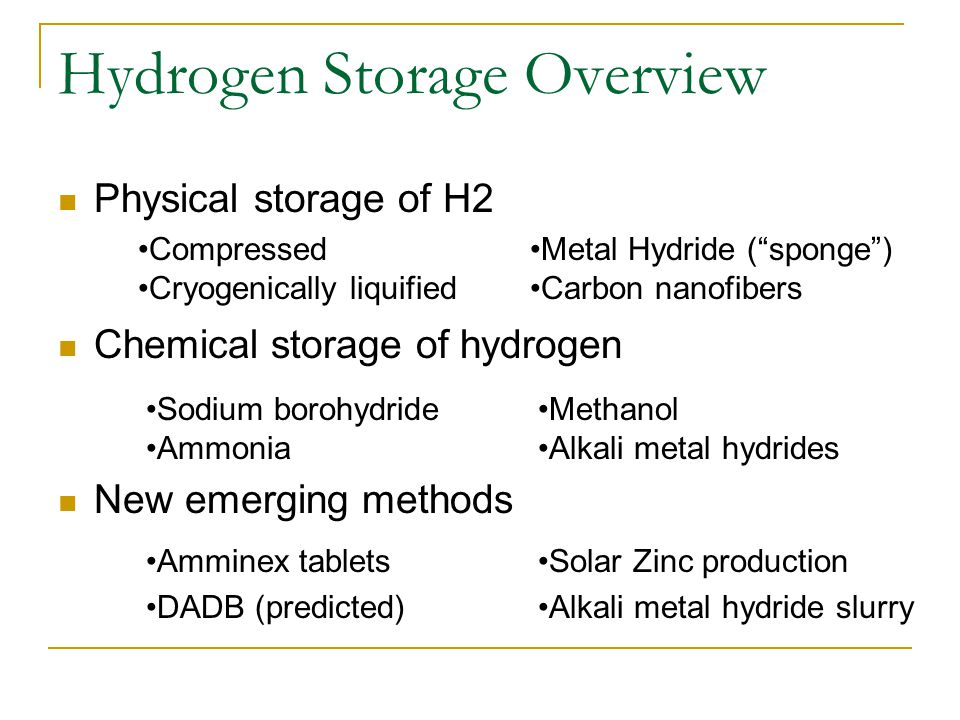 Physical storage of H2 Chemical storage of hydrogen New emerging methods Hydrogen Storage Overview Metal Hydride ( sponge ) Carbon nanofibers Compressed Cryogenically liquified Methanol Alkali metal hydrides Sodium borohydride Ammonia Amminex tablets DADB (predicted) Solar Zinc production Alkali metal hydride slurry