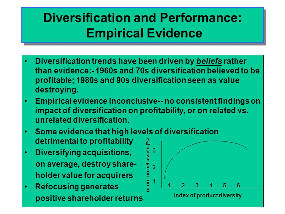 Diversification and Performance: Empirical Evidence Diversification trends have been driven by beliefs rather than evidence:- 1960s and 70s diversific