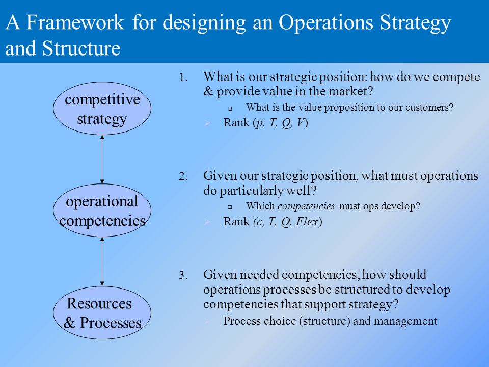 A Framework for designing an Operations Strategy and Structure 1. What is our strategic position: how do we compete & provide value in the market?  W