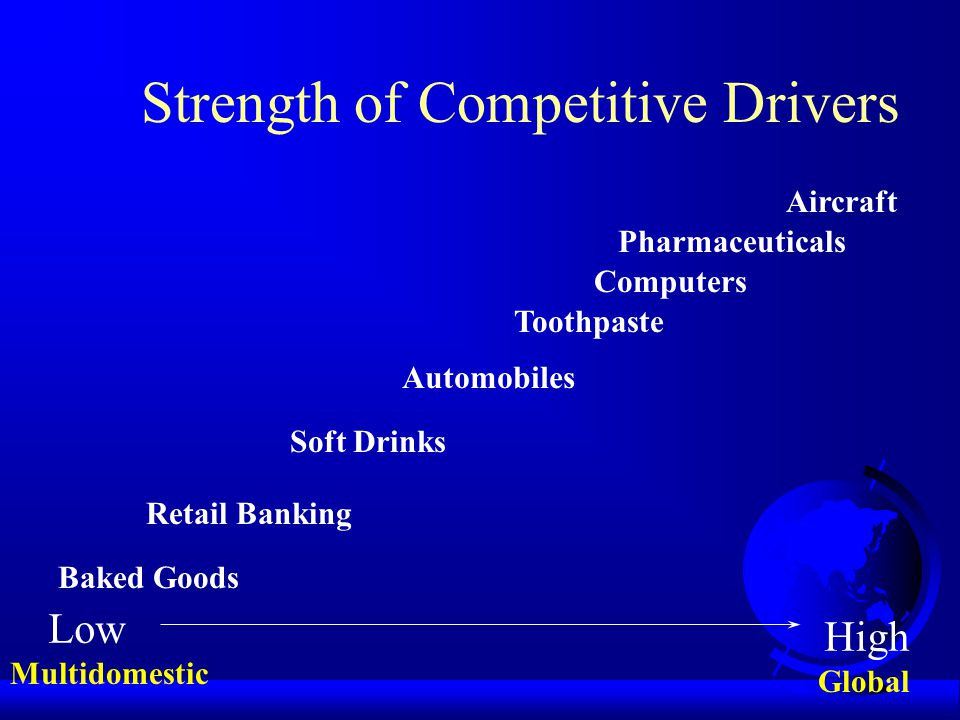 Strength of Competitive Drivers Low High Baked Goods Retail Banking Toothpaste Soft Drinks Automobiles Computers Aircraft Pharmaceuticals Multidomestic Global