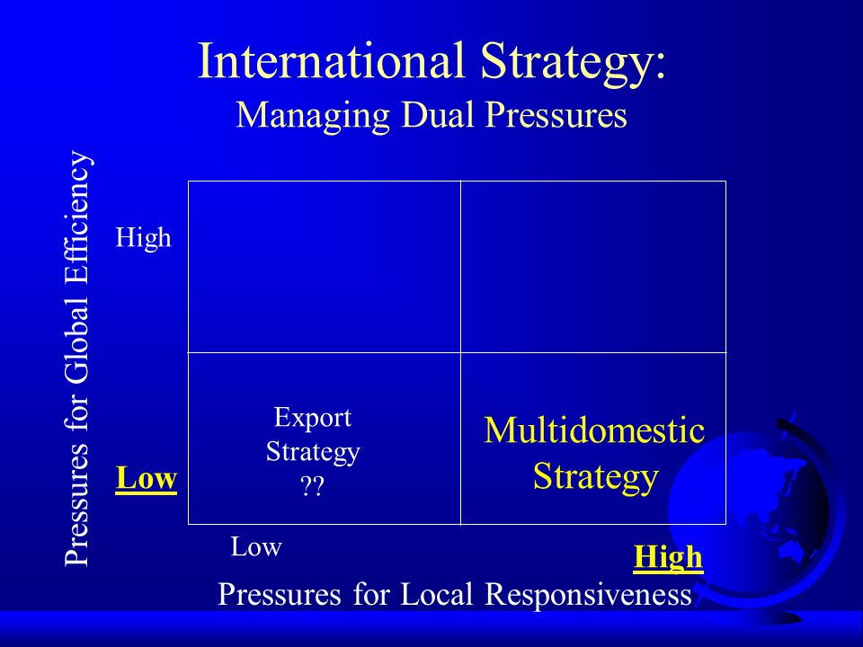 International Strategy: Managing Dual Pressures Pressures for Global Efficiency Pressures for Local Responsiveness High Low High Low Export Strategy ?.