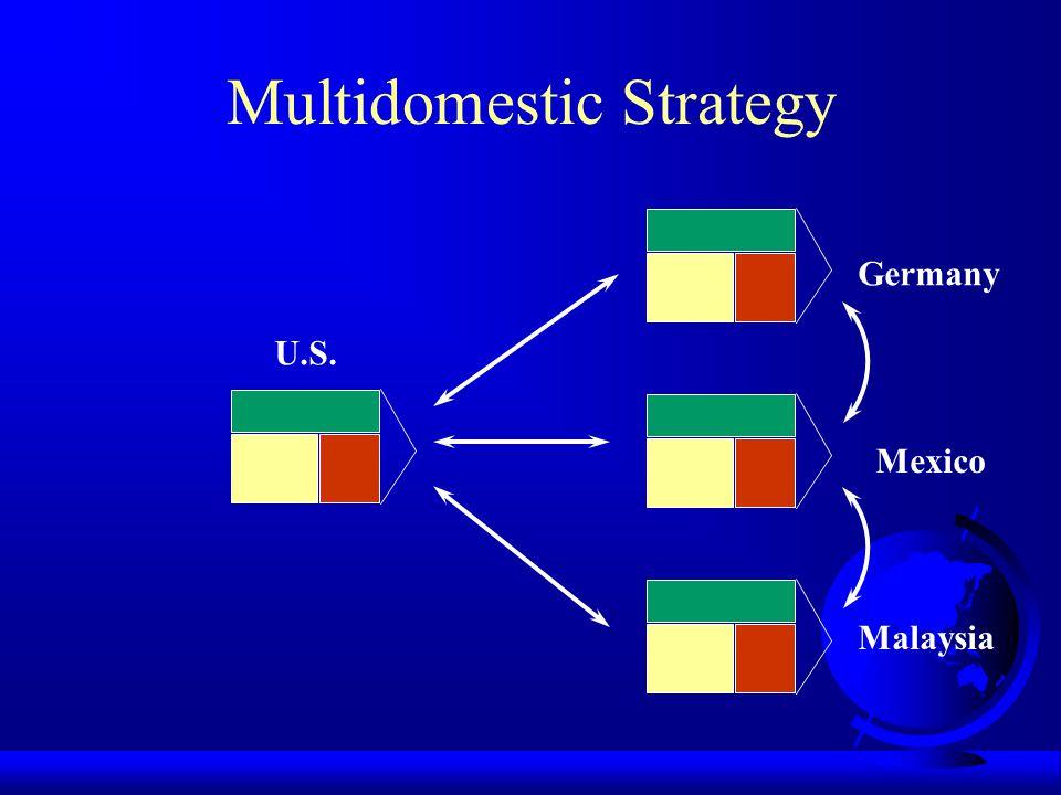Multidomestic Strategy U.S. Germany Mexico Malaysia