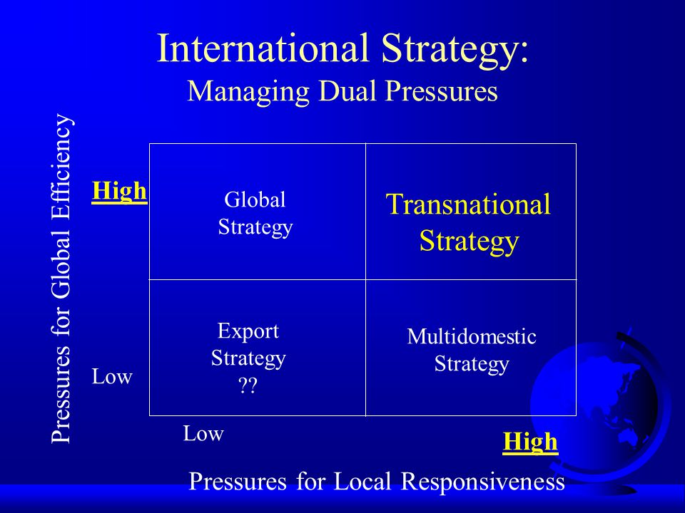International Strategy: Managing Dual Pressures Pressures for Global Efficiency Pressures for Local Responsiveness High Low High Low Export Strategy .