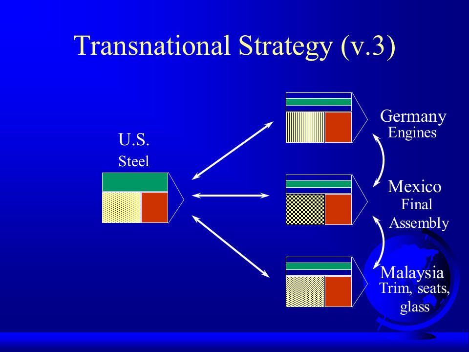 Transnational Strategy (v.3) U.S.