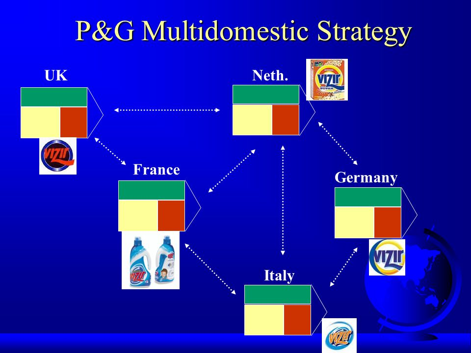 Product Characteristics Map High Washing Temp Fabric Softener Bleach Additives Enzymatic Stain Removers