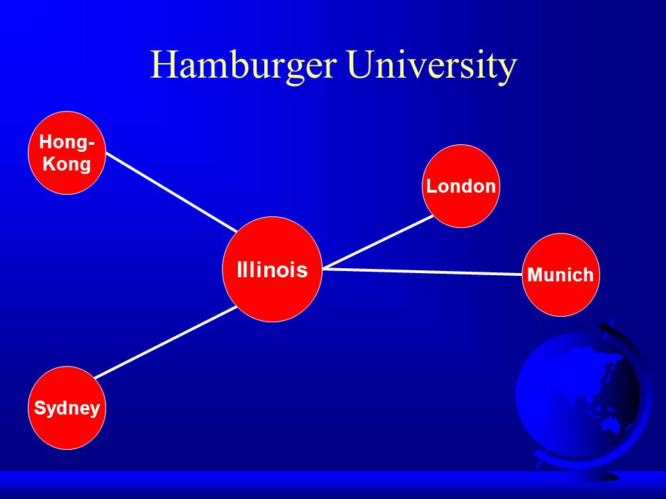 Hamburger University Illinois Sydney London Munich Hong- Kong