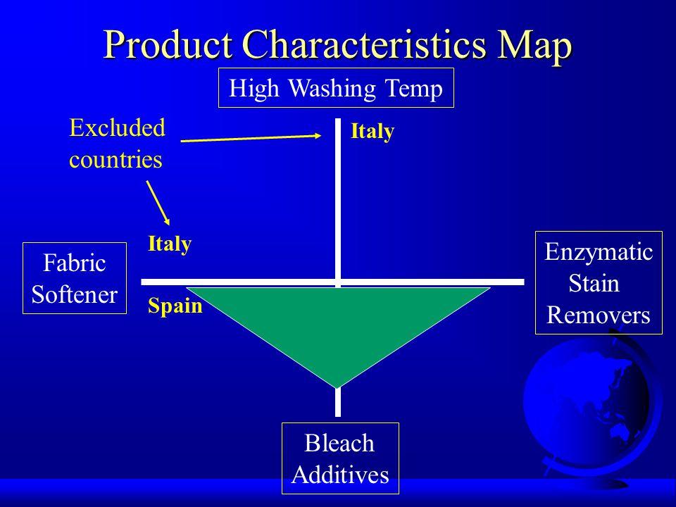 P&G TransEuro Strategy UK Germany France Italy Neth. Spain Zone 1 Zone 2