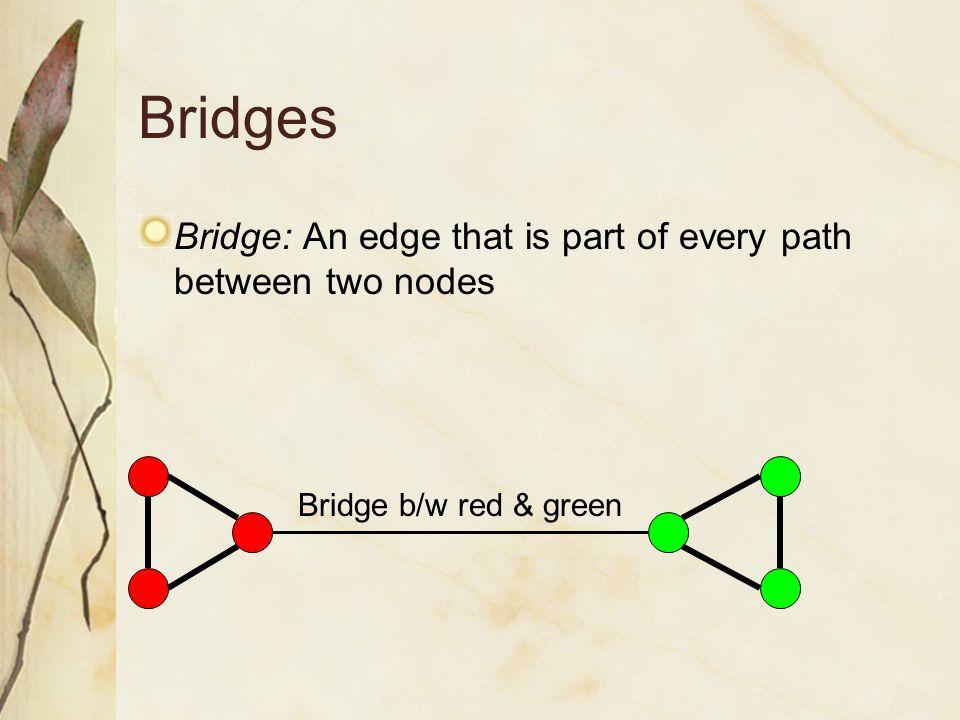Bridges Bridge: An edge that is part of every path between two nodes Bridge b/w red & green
