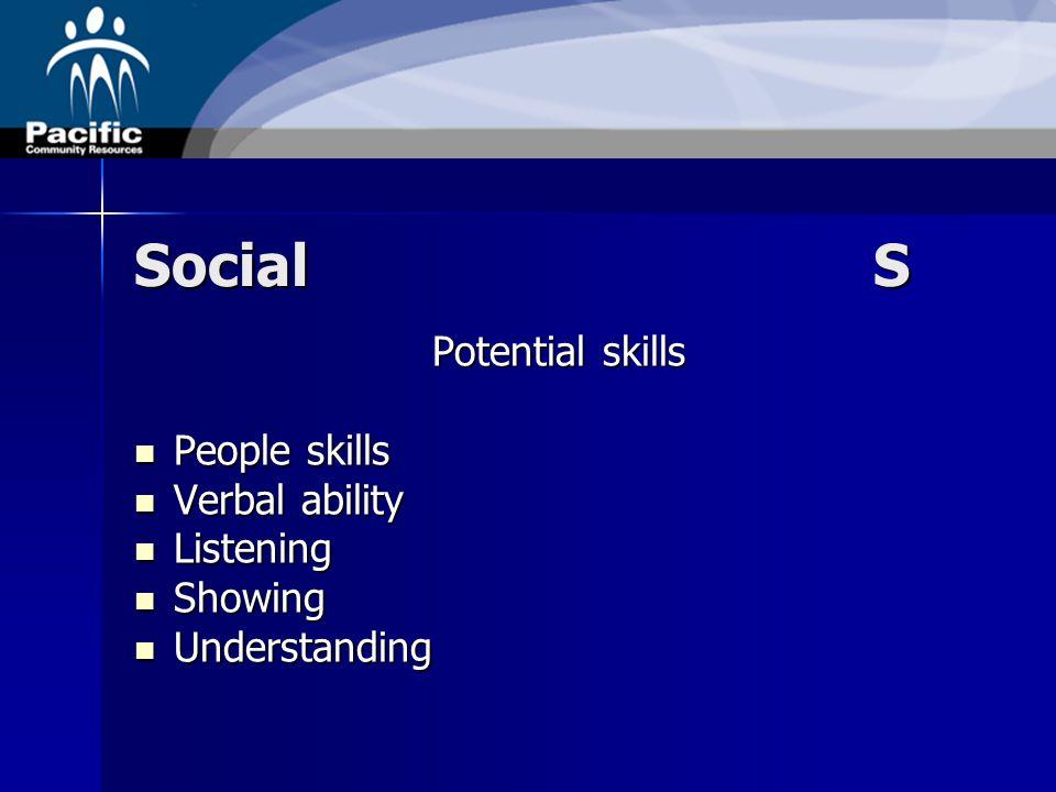 SocialS Potential skills People skills People skills Verbal ability Verbal ability Listening Listening Showing Showing Understanding Understanding