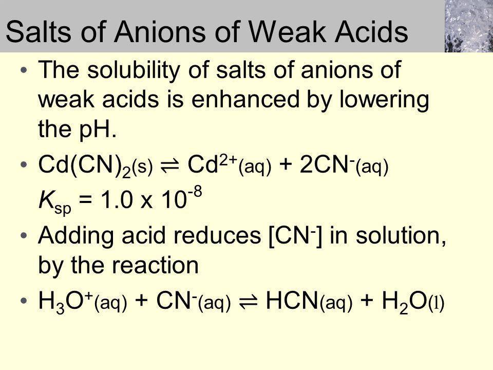 Salts of Anions of Weak Acids The solubility of salts of anions of weak acids is enhanced by lowering the pH. Cd(CN) 2 (s) ⇌ Cd 2+ (aq) + 2CN - (aq) K