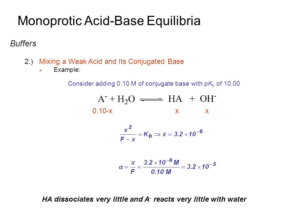 Monoprotic Acid-Base Equilibria Buffers 2.)Mixing a Weak Acid and Its Conjugated Base  Example: Consider adding 0.10 M of conjugate base with pK b of