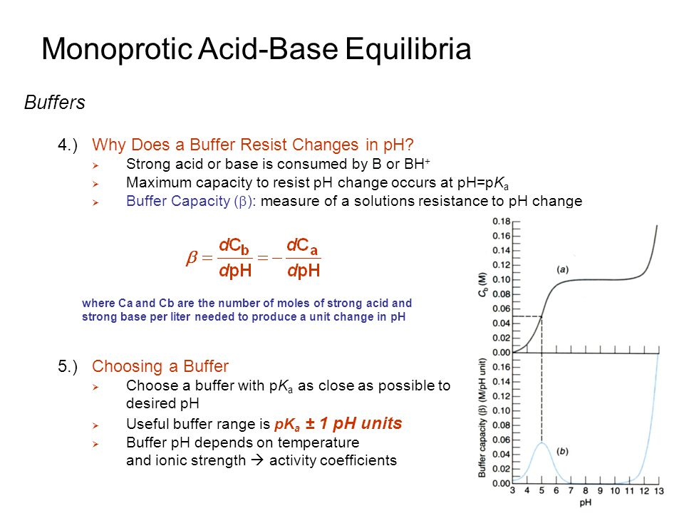 Monoprotic Acid-Base Equilibria Buffers 4.)Why Does a Buffer Resist Changes in pH?  Strong acid or base is consumed by B or BH +  Maximum capacity t