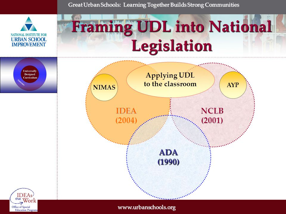 www.urbanschools.org Great Urban Schools: Learning Together Builds Strong Communities Framing UDL into National Legislation NIMAS IDEA IDEA (2004) ADA(1990) Applying UDL to the classroom Special Education & Civil Rights Legislation Access, participation & progress, promoting inclusion & integration, instead of separation & remediation.