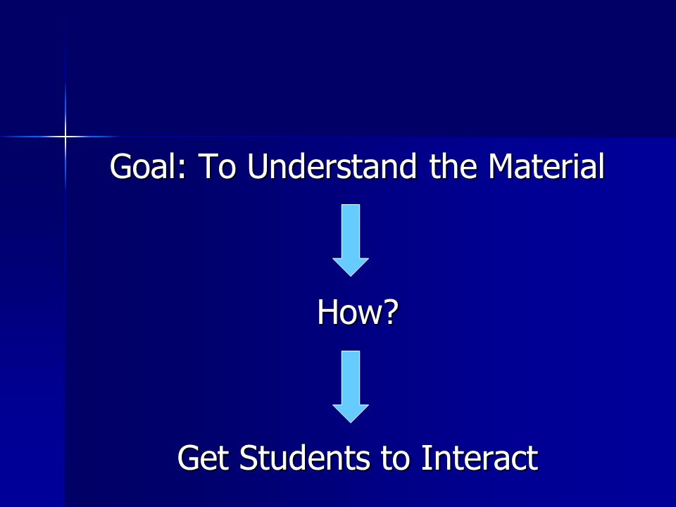 Goal: To Understand the Material How? Get Students to Interact